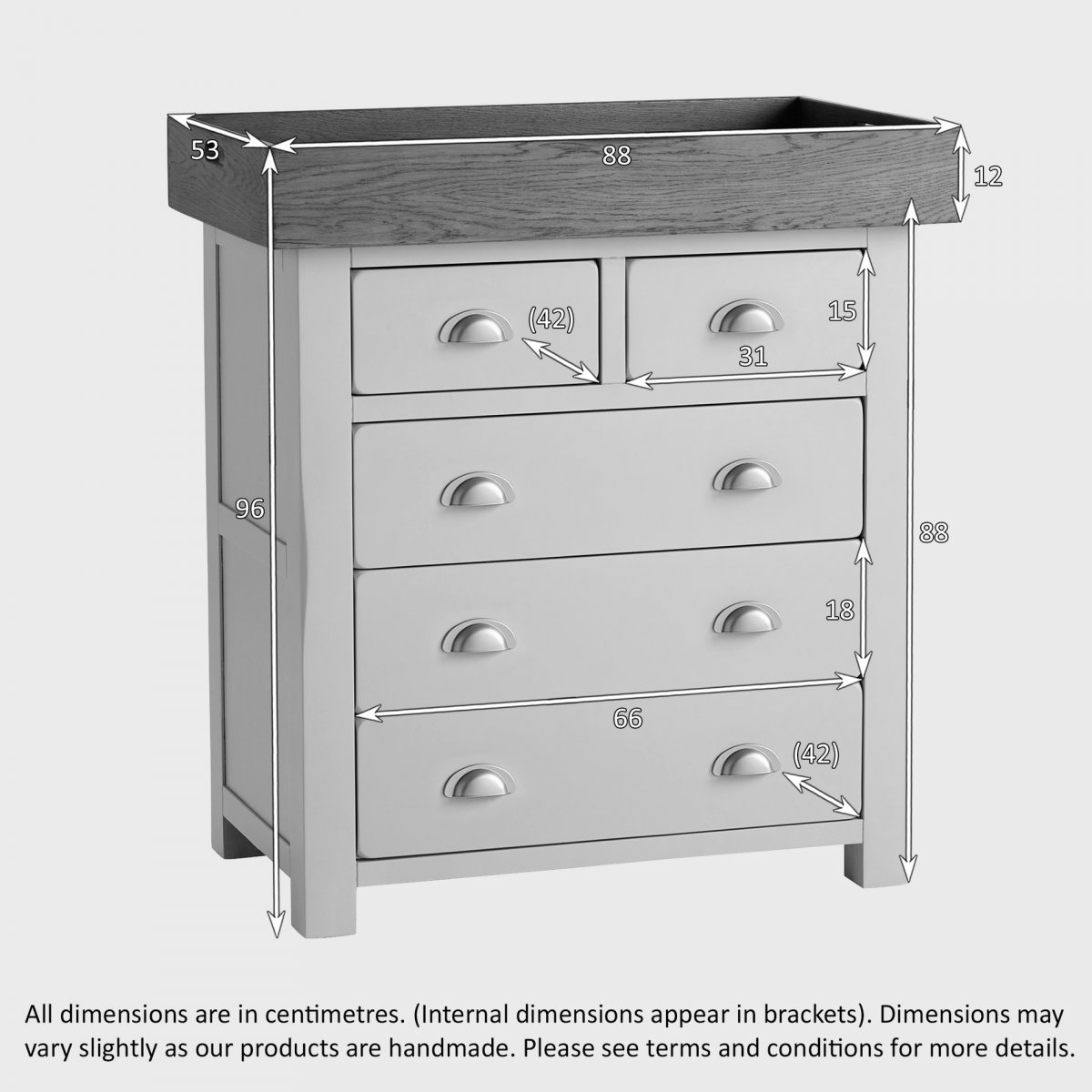 Dresser Dimensions beautiful dresser drawer dimensions s for design