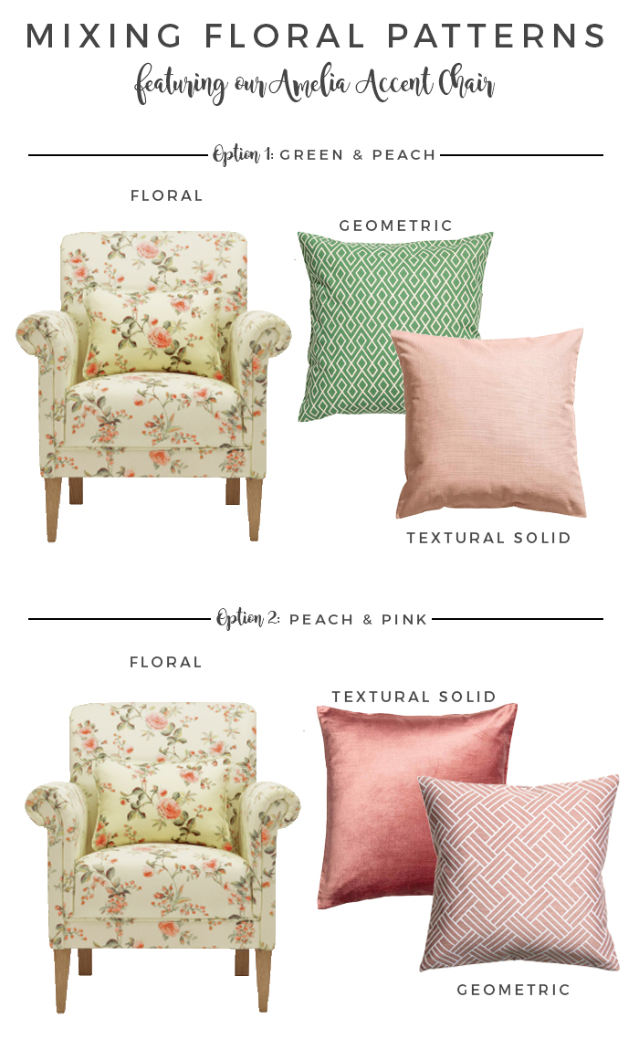 Mixing Patterns with Florals Amelia Chair in Rippon Rose